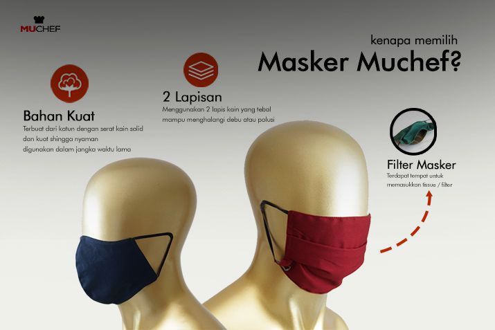 Masker Kain All Color